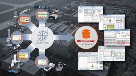 Sistemas de datos de medición